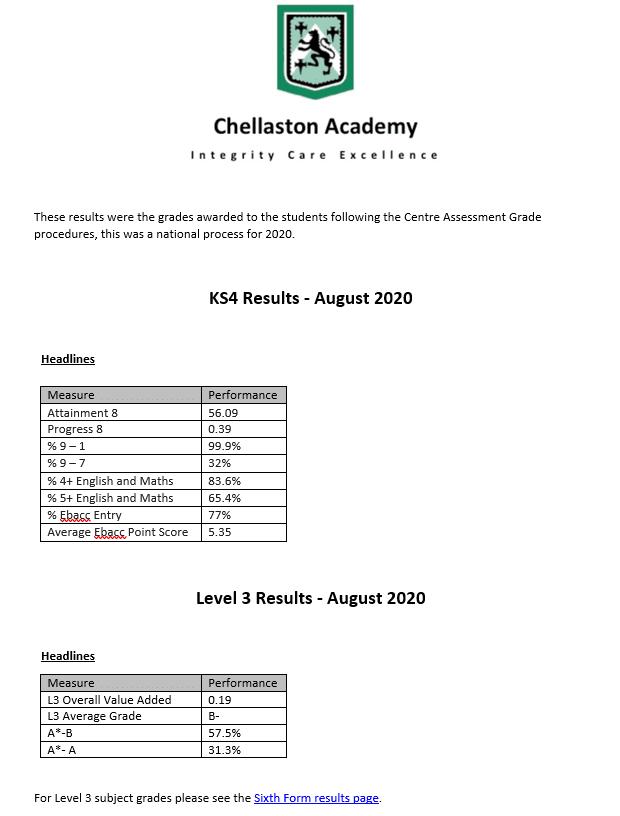 KS4 and Level 3 Result Highlights